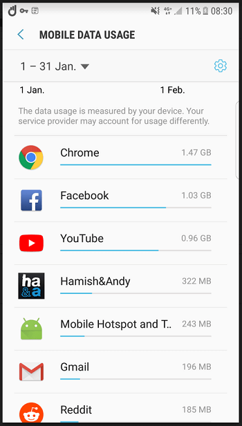 How to Reduce Data Usage on Facebook App